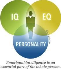 Mental Intelligence (IQ) and Emotional Intelligence (EQ)