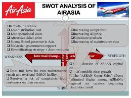 AirAsia India Strategy Analysis