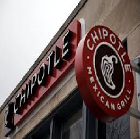 Chipotle in China and Spain Foreign Market