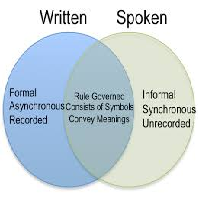 Image Analysis of Photographs Oral Presentation