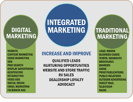 Integrated Marketing and Promotional Advertising