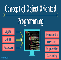 Role of Object Oriented Programming