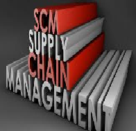 The Minicase Description Supply Chain Management