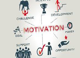 Types and Process of Motivation for Consumers