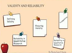 Validity and Reliability of Claims in Quantitative Research