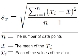 When Is the Standard Deviation Equal to Zero