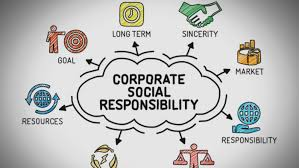 Impacts of corporate Social Responsibility Policy
