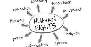 The Philosophy of Human Rights Protection