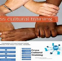 Cross Cultural Health Perspectives