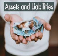 Changes in Monetary Policy Assets Liabilities