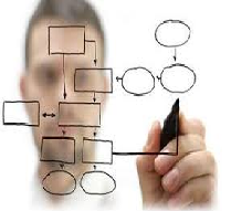Strategy, Finance, HR, Marketing, and Operation Analysis