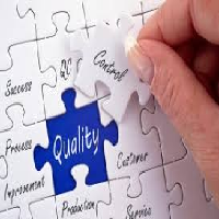 Quality Management in A Project