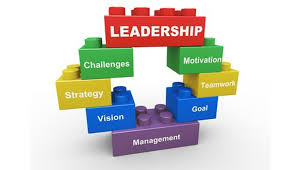The Role of Leaders and Leadership Style