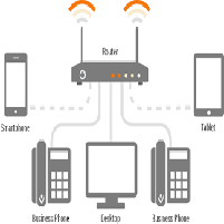 Computer Science - The Deployment of the VoIP System
