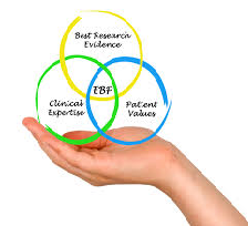 Evidence Based Practice Literature Review