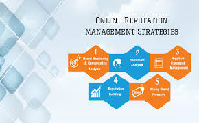 Online Reputation Management and Sentiment Analysis