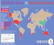 New World Wine Regions Research Paper