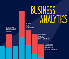 Predictive Modeling and Business Analytics