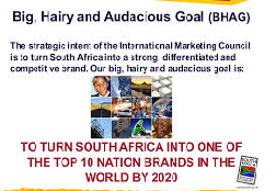 The International Marketing in South Africa