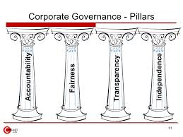 Nine-pillars to good corporate governance
