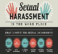 Case Analysis Sexual Harassment Experience