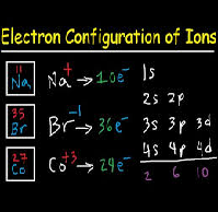 Electron Arrangements Cation and Anion Formula