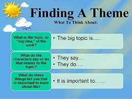 Identifying themes Research