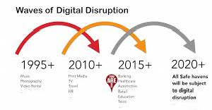 With Digital Transformation Comes Disruption
