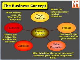 Develop a business concept.