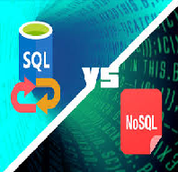 Classic Models SQL Database Security