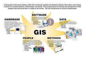 Data Visualization and Geographic Information Systems