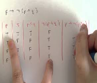 Truth Table Questions Finite Maths