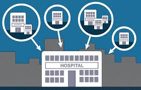 Consolidation in health care