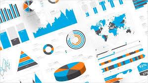 Analyzing and Data Visualization