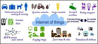 Implementation of Ant Colony Routing in Internet of Things