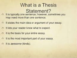Brainstorm a thesis statement