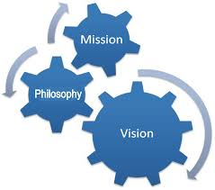 Develop a Vision, Mission, and Philosophy for a Program