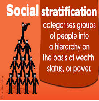 A Sociological Analysis of US Stratification Process