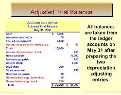 Adjusted Trial Balance For Tool Time tool Time Inc