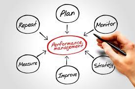 Deal performance management system