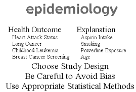 Epidemiological Study Designs Research Paper
