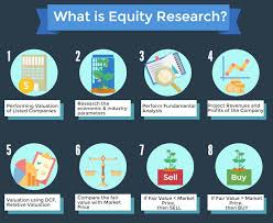 Equity Analysis History and Strategy Case Study