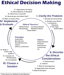 Ethical Decision Making Primary Task Response