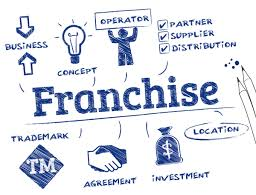 Franchise Franchising as a Business Model