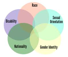 Gender Ethnicity Justice Personal Analysis