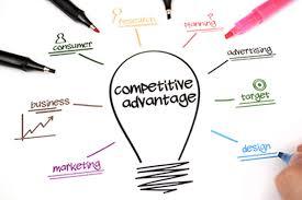 International Trade Theories of Comparative Advantage