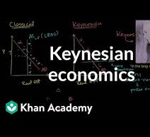 Keynes Development of Macroeconomics