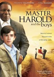 Master Harold.... and the boys Inquiry