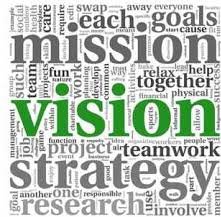 Model of Setting Goals or Mission and Vision Statement