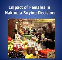 Purchasing Behavior and Choice of Women
